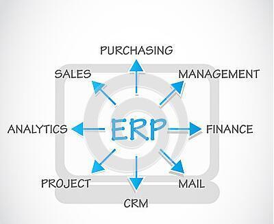 ERP是什么
